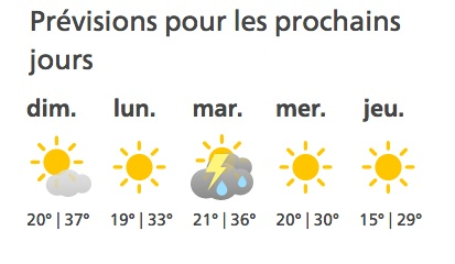 Swiss heat wave forecast